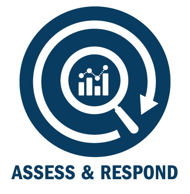 Assess and Respond