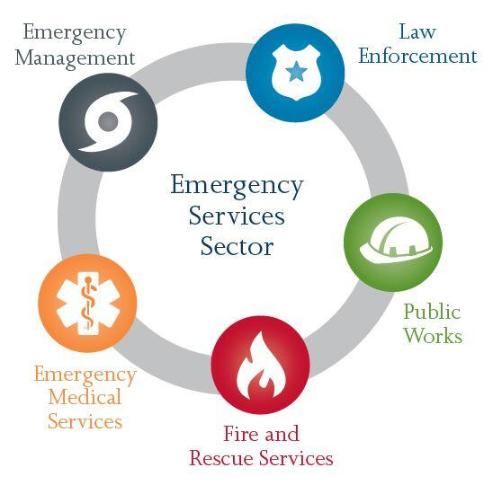 Emergency Services Sector graphic
